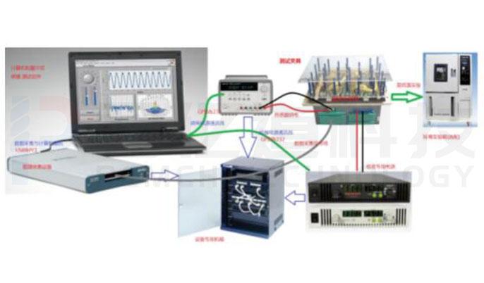 霍尔电流传感器测试系统产品图